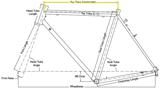 Glasses Frame Size Calculator : Understanding Bicycle Frame Geometry - CyclingAbout