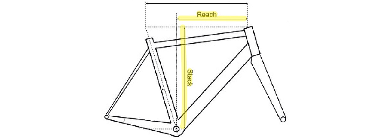 understanding bicycle frame geometry cyclingabout. Black Bedroom Furniture Sets. Home Design Ideas